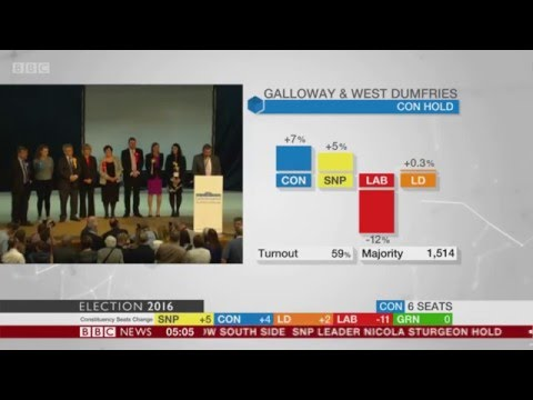 Galloway and West Dumfries Declaration 2016 - Easterbrook Hall, Dumfries