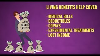 Equis Financial Living Benefits