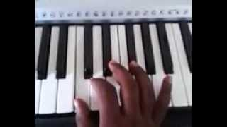 Mandaara cheppundo malayalam song tutorial