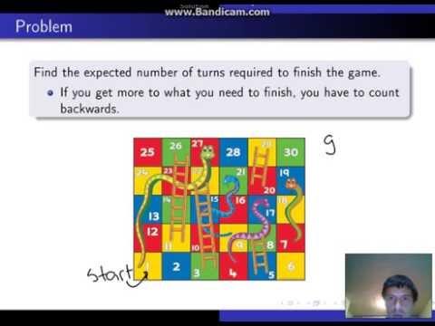 Algorithm Of Snake Game