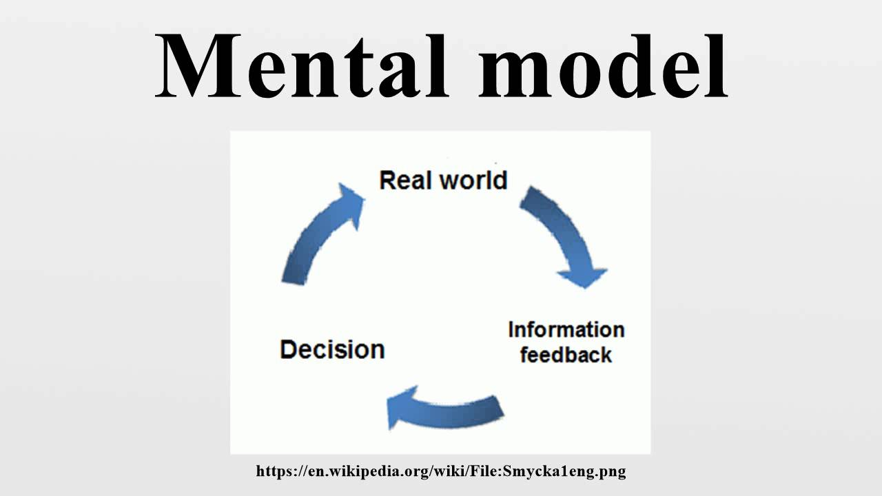 mental model The role of public health in mental health promotion mental illness contributes a substantial burden of disease worldwide globally, approximately 450.