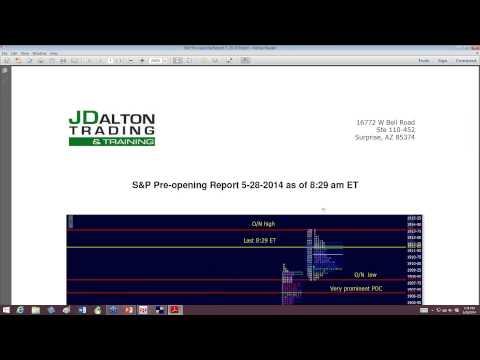 Review of the Principles that Jim Dalton Trades By
