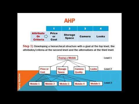 AHP Software (analytical hierarchy process)из YouTube · Длительность: 2 мин57 с