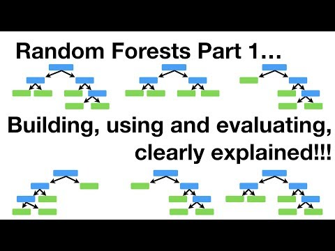 StatQuest: Random Forests Part 1 - Building, Using And Evaluating