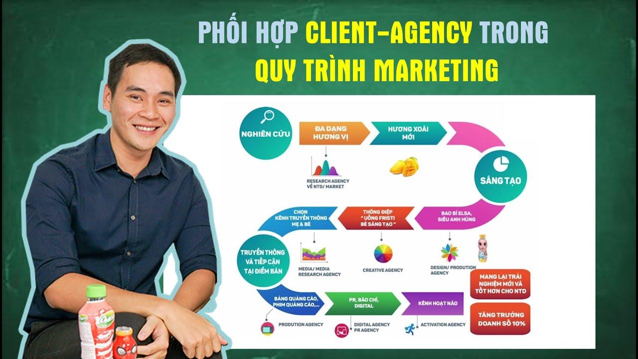 Phần 2: Cách phối hợp giữa Client và Agency trong suốt quy trình Marketing