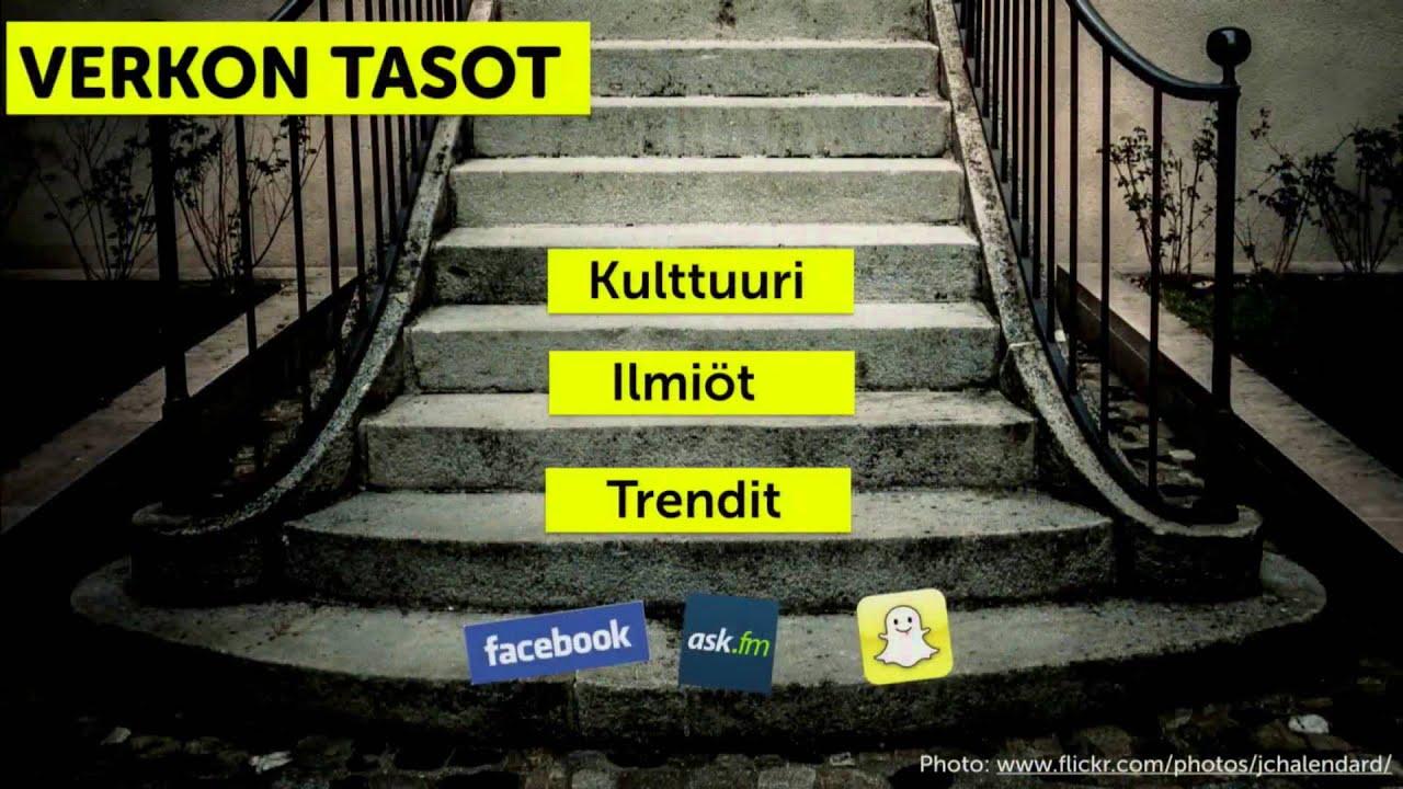 Sosiaalinen Media Nuoret