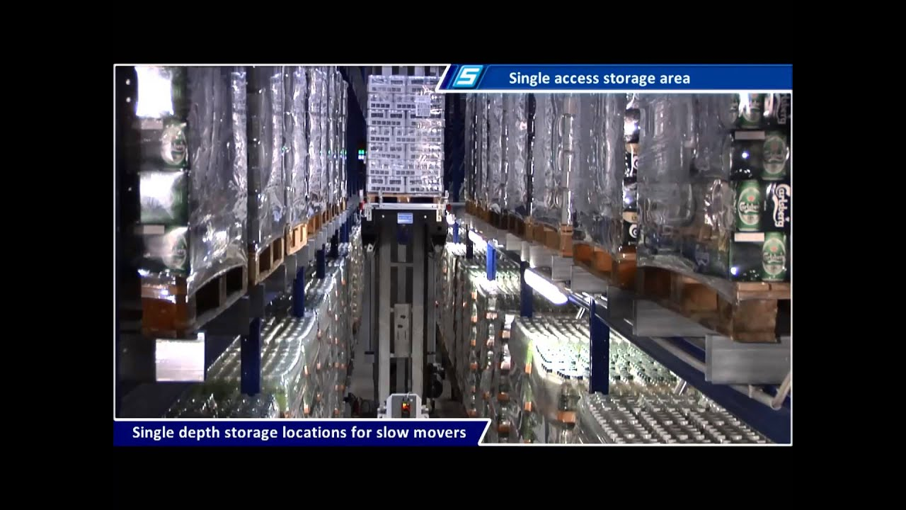 Stacker cranes, AS/RS systems | System Logistics