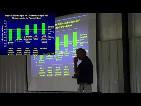 Quality Deer Management School - White-tailed Deer Habitat Evaluation