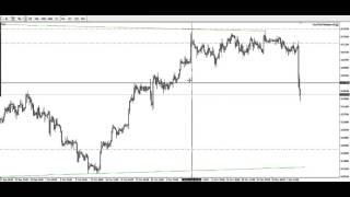 Forex Swing Trading Play by Play - USDSGD USDSEK