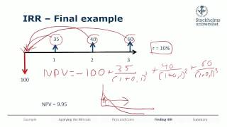 Investment Decision Rules 2 - Internal Rate of Return