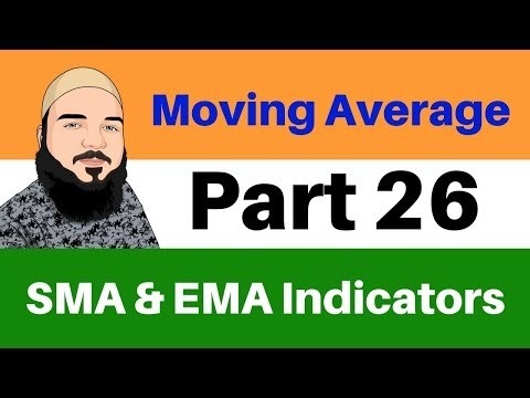 What is Moving average trading indicators !!!