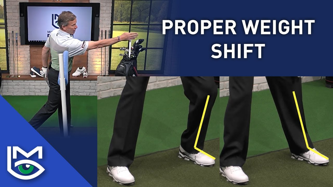 SIMPLE Explanation of Weight Shift & Ground Force in the Golf Swing with Michael Breed