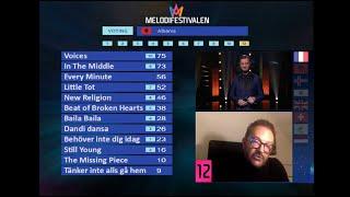 Melodifestivalen 2021 Final Voting (Jury)