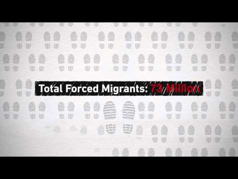 Forced Migration and displacement