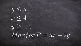 Repeat youtube video Tutorial - Maximizing the objective function using linear programming ex 4, P = 5x - 2y