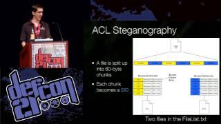 DEF CON 21 - Michael Perklin - ACL Steganography Permissions to Hide Your Porn
