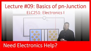 ELC251-09: pn-Junction Fundamentals (Ch03, Lect09)