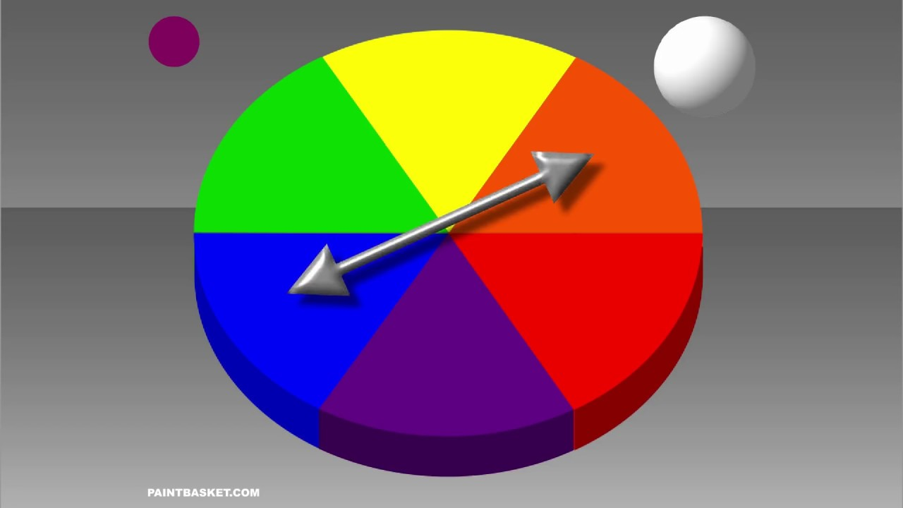 Color Wheel Tutorial How To Mix Paint