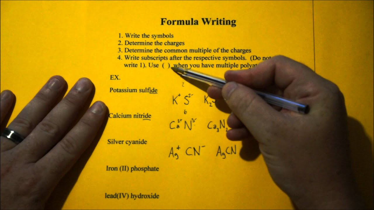 Chemical formula writing simplified youtube buycottarizona