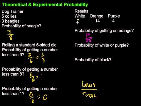 Theoretical And Experimental Probability Youtube
