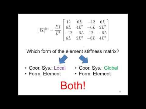 Beams - FE Formulation (+ Mathcad)
