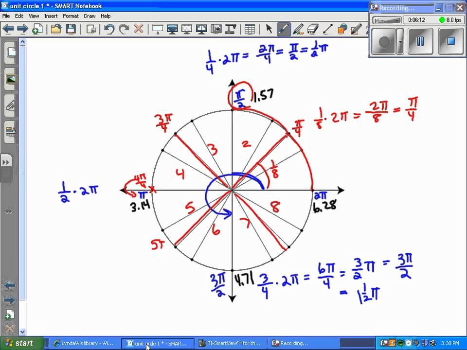 unit circle finding pi values - YouTube