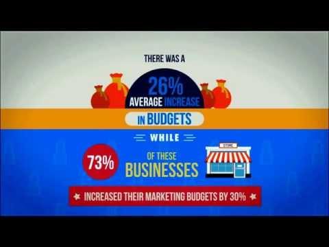 Online Marketing – Internet Marketing – Digital Marketing Company