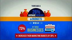 Online Marketing - Internet Marketing - Digital Marketing Company