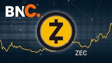 Zcash Price Analysis - 12th June 2020