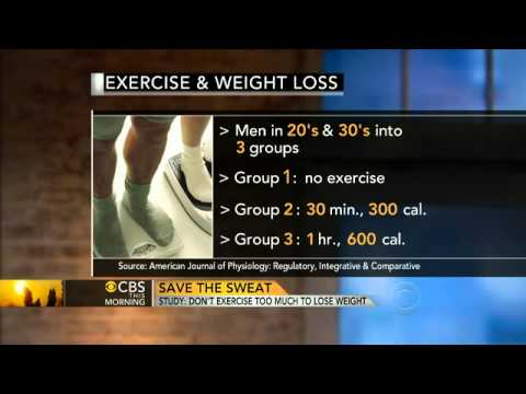 Less exercise, more weight loss