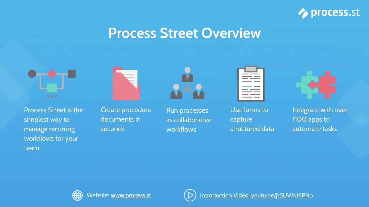 benefits of bpm process street overview video