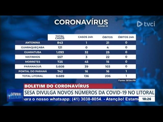 BOLETIM CORONAVÍRUS - 27/11/2020