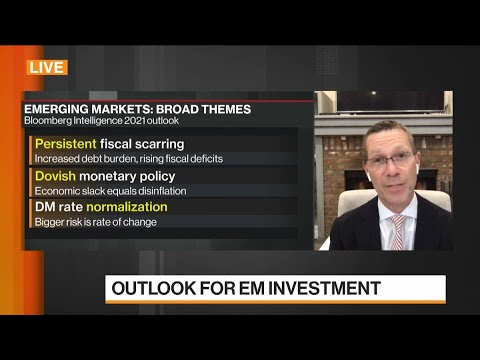 Which Emerging Market Asset Class Performs Best in 2021?