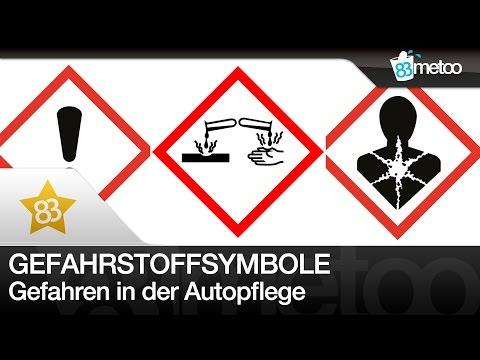 Gefahrstoffe/Gefahrstoffsymbole bei Autopflege laut CLP Verordnung GHS Global harmonisiertes System