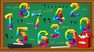 Arabic numbers 1 -1million | Cardinal - Ordinal numbers