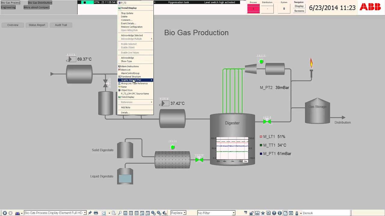 Abb Diagram Motor 3 Wiring Motor7n13c24a906902 - Basic Guide Wiring ...