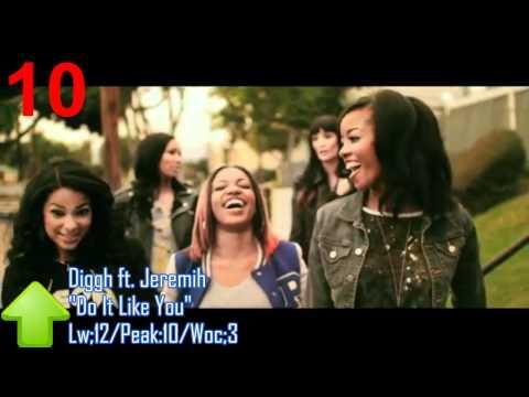 Billboard Bubbling Under Hot 100(Top 25) January 21, 2012