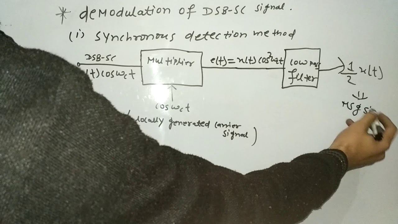Demodulation Of Dsb Sc Signal Communication System Youtube An Envelope Detector The Block Diagram Is