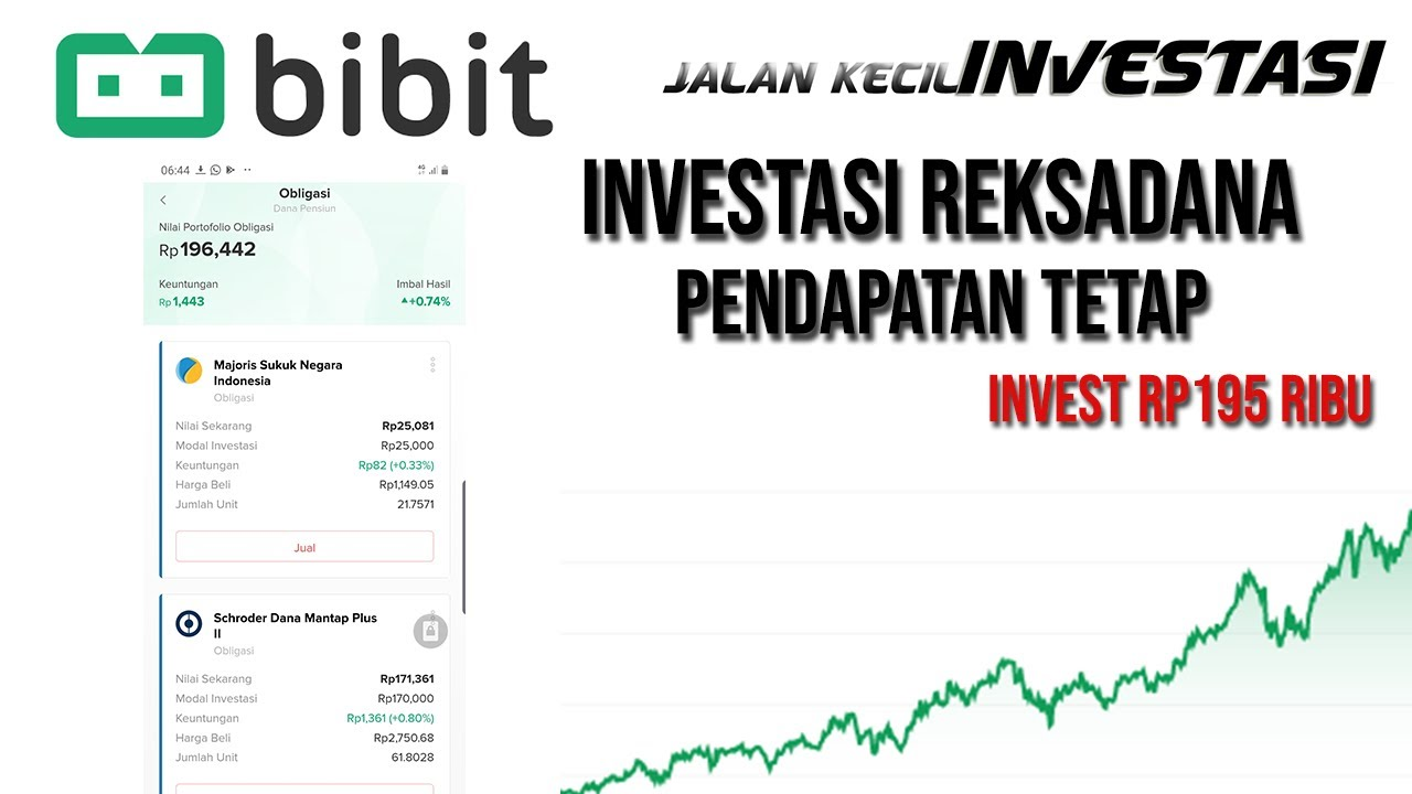 Investasi Reksadana Bibit 5 hari | Review | Pengalaman ...