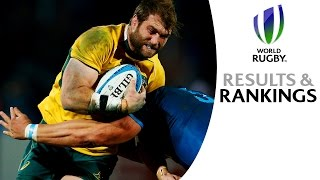 The Rugby Championship  & PNC Round 2 - Results and Rankings