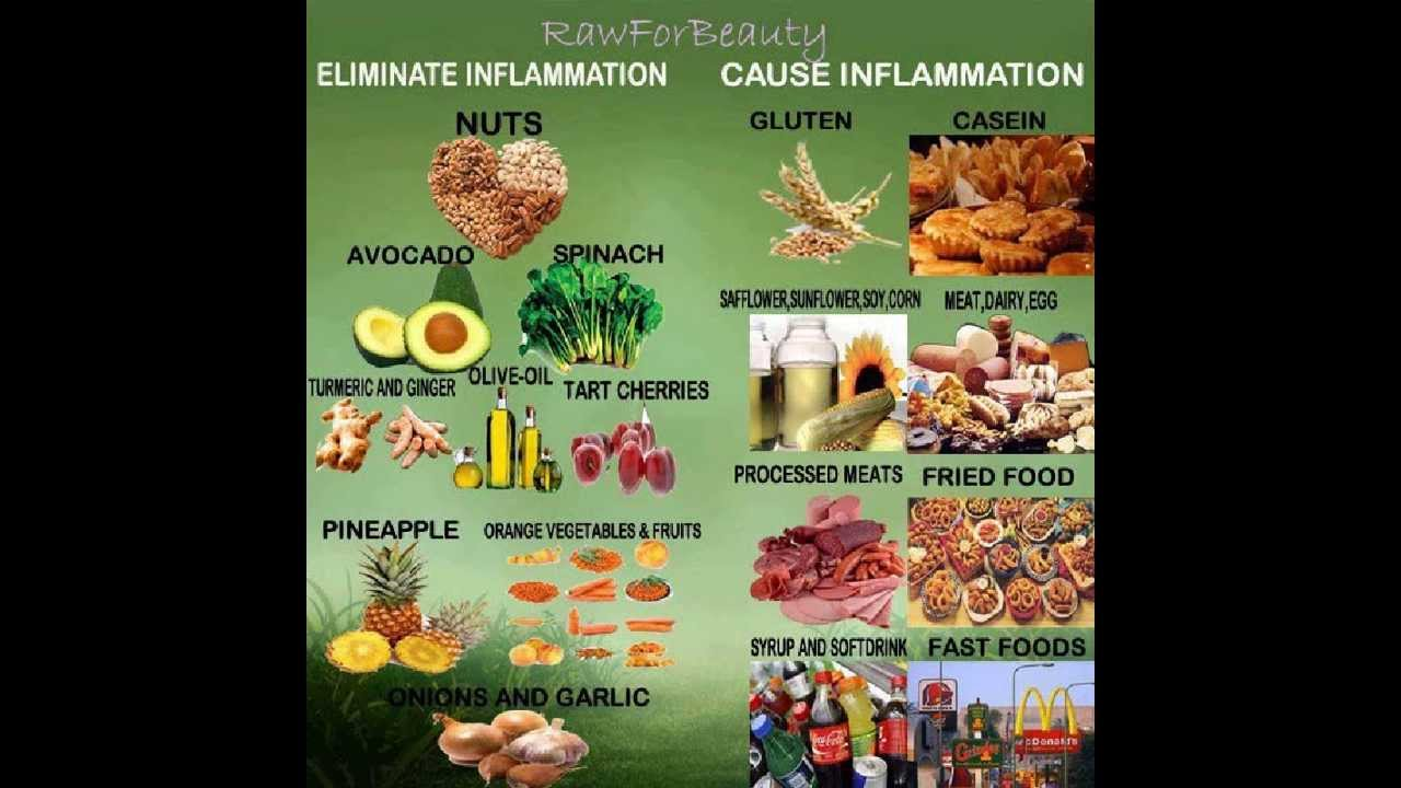 Lupus Journey 4 9 13 Foods That Cause And Eliminate