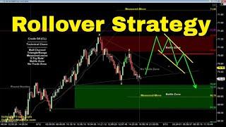 Rollover Trading Strategy   Crude Oil, Emini, Nasdaq, Gold & Euro