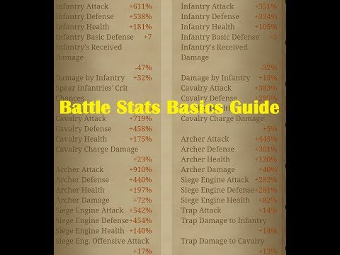 Clash Of Kings - Battle Stats Basics Guide
