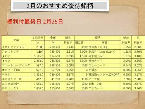 2月優待株②権利付最終日2 25の優待株取得に向けて