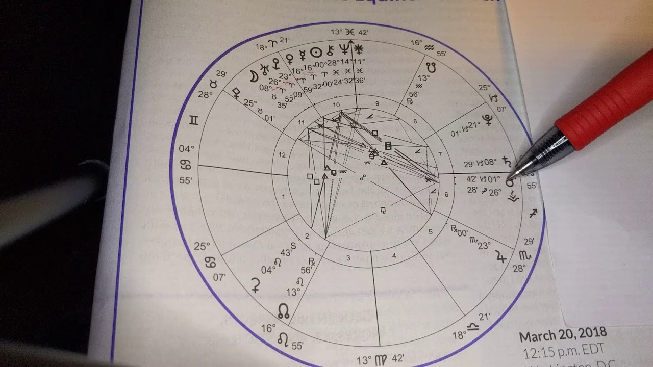march 14 equinox astrology