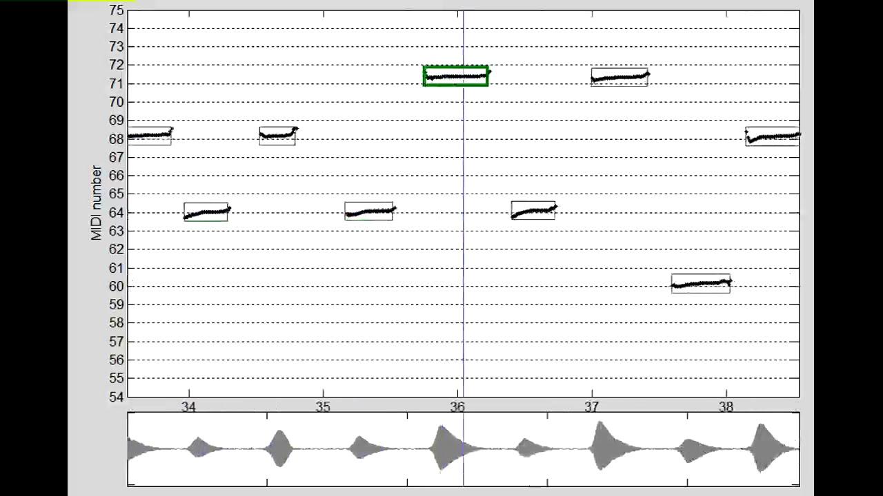 URMP Dataset Annotation -- 27_King_4_sax