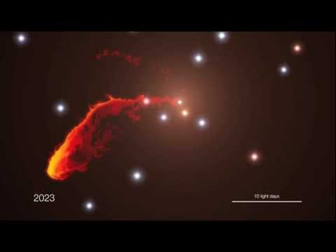 Animation of Objects Orbiting the Milky Way
