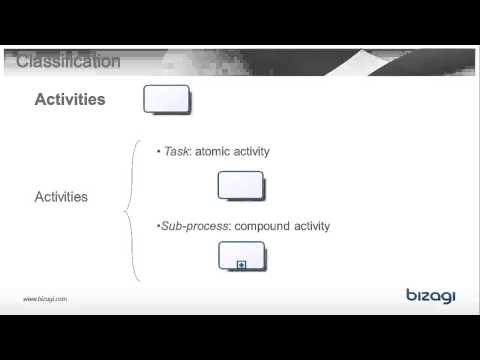 Activities, Tasks And Subprocesses