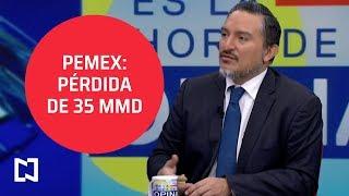 ¿Cómo Explicar La Pérdida Millonaria De Pemex En 2019? - Es La Hora De Opinar