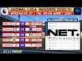 Jadwal Liga inggris Malam ini Pekan 27 | Man City vs Man United |Klasemen Premier League|Live Net Tv